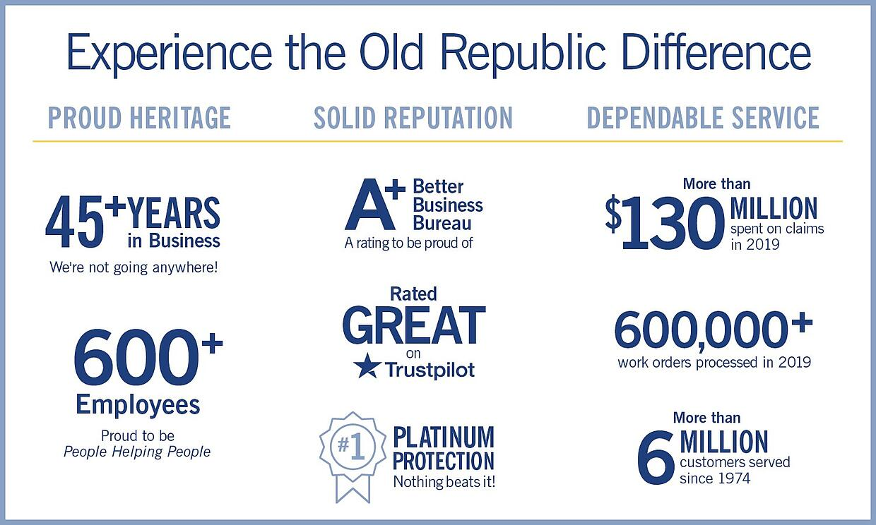 Experience_the_ORHP_Difference_2021